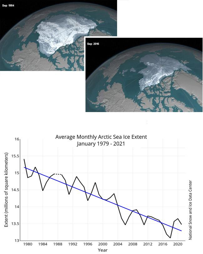 arctic sea ice extent, volume