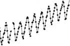 Keeling carbon dioxide curve