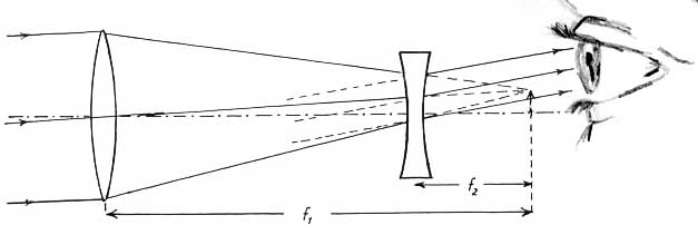 Picture (Cosmology: Tools)