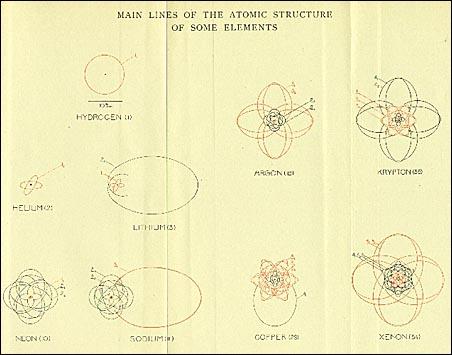 Old Quantum Theory - Heisenberg Web Exhibit