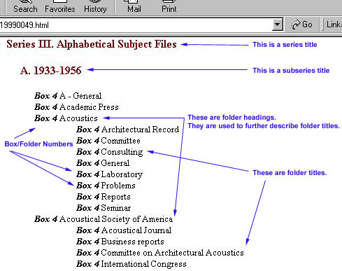 This image is used to show the hierarchies in finding aids